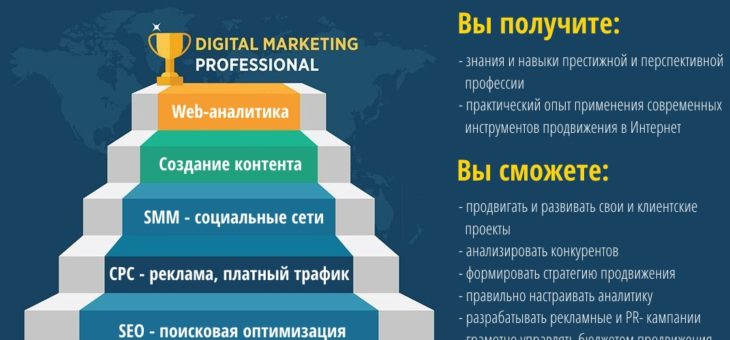 Цикл семинаров по интернет-маркетингу